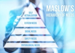 maslows-hierarchy-of-needs--and-360-degree-feedback